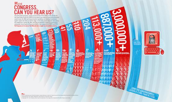 US-Heimatschutz mit SOPA, PIPA und ACTA